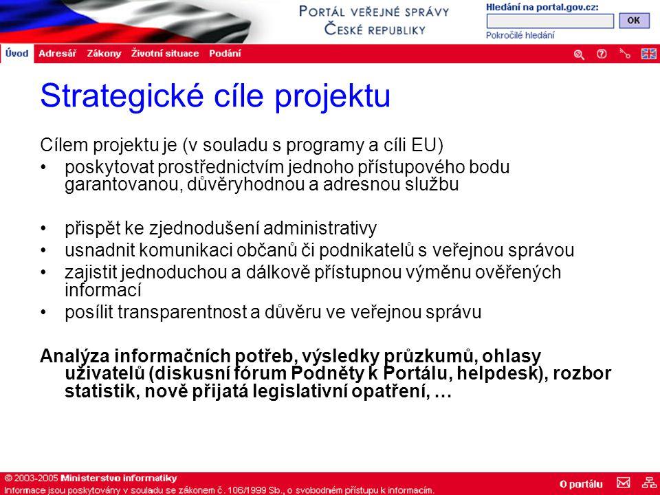 Strategické cíle projektu Cílem projektu je (v souladu s programy a cíli EU) poskytovat prostřednictvím jednoho přístupového bodu garantovanou, důvěryhodnou a adresnou službu přispět ke zjednodušení administrativy usnadnit komunikaci občanů či podnikatelů s veřejnou správou zajistit jednoduchou a dálkově přístupnou výměnu ověřených informací posílit transparentnost a důvěru ve veřejnou správu Analýza informačních potřeb, výsledky průzkumů, ohlasy uživatelů (diskusní fórum Podněty k Portálu, helpdesk), rozbor statistik, nově přijatá legislativní opatření, …