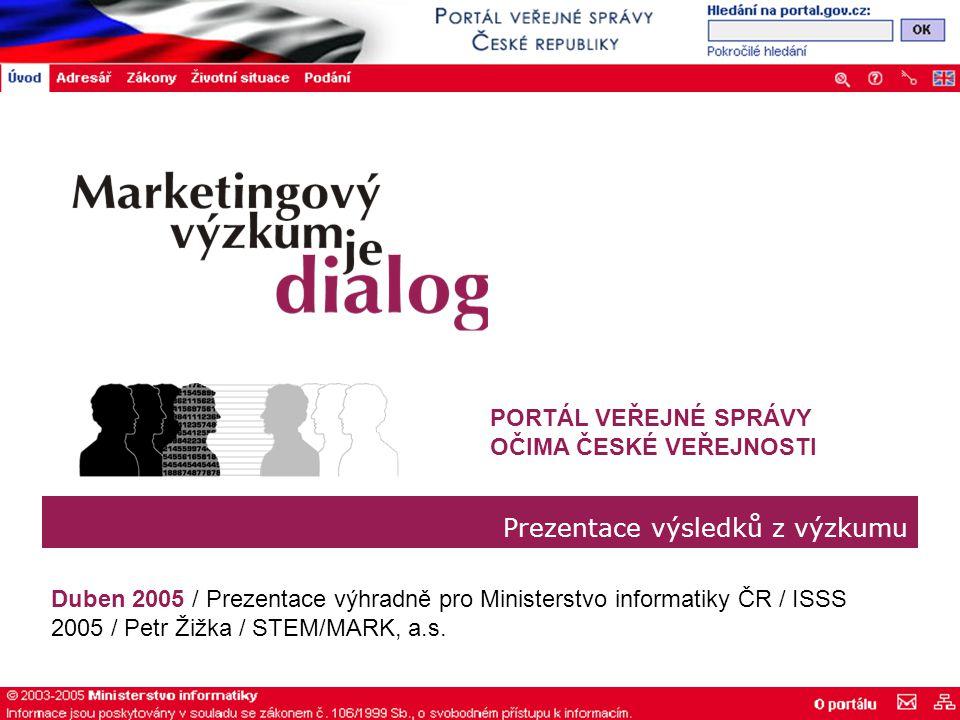 PORTÁL VEŘEJNÉ SPRÁVY OČIMA ČESKÉ VEŘEJNOSTI Prezentace výsledků z výzkumu Duben 2005 / Prezentace výhradně pro Ministerstvo informatiky ČR / ISSS 2005 / Petr Žižka / STEM/MARK, a.s.