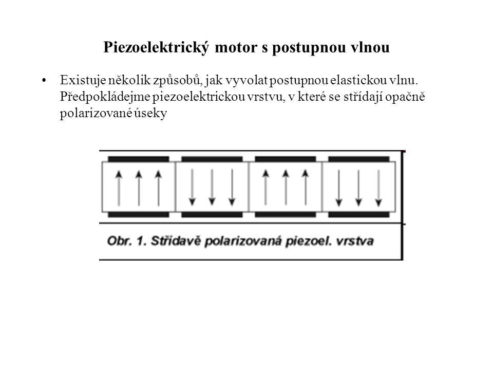 Piezoelektrický motor s postupnou vlnou Existuje několik způsobů, jak vyvolat postupnou elastickou vlnu. Předpokládejme piezoelektrickou vrstvu, v kte