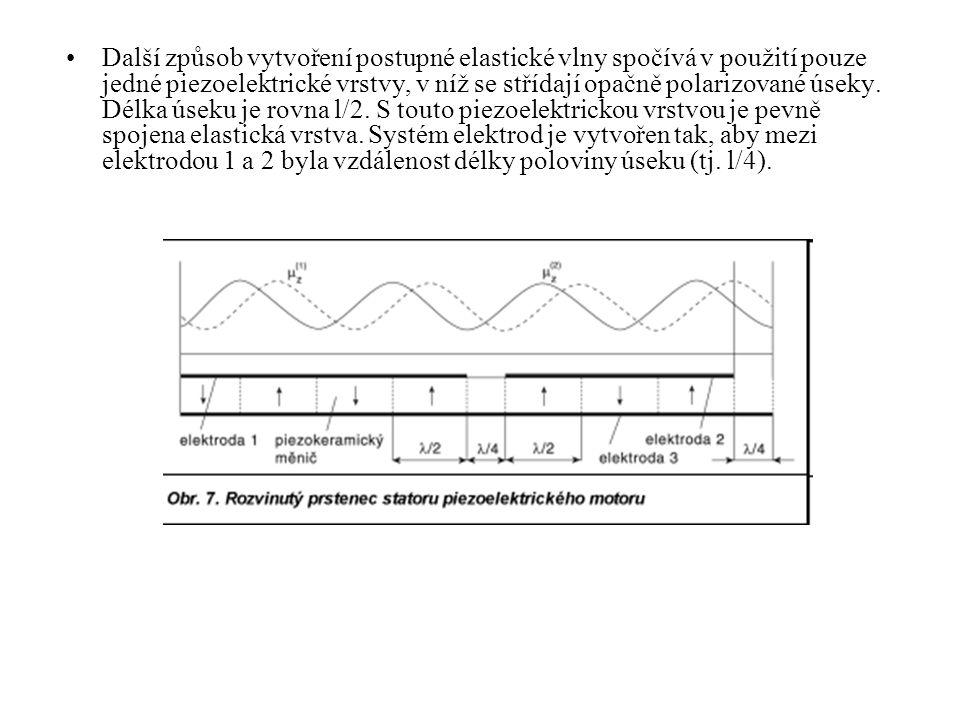 Další způsob vytvoření postupné elastické vlny spočívá v použití pouze jedné piezoelektrické vrstvy, v níž se střídají opačně polarizované úseky. Délk
