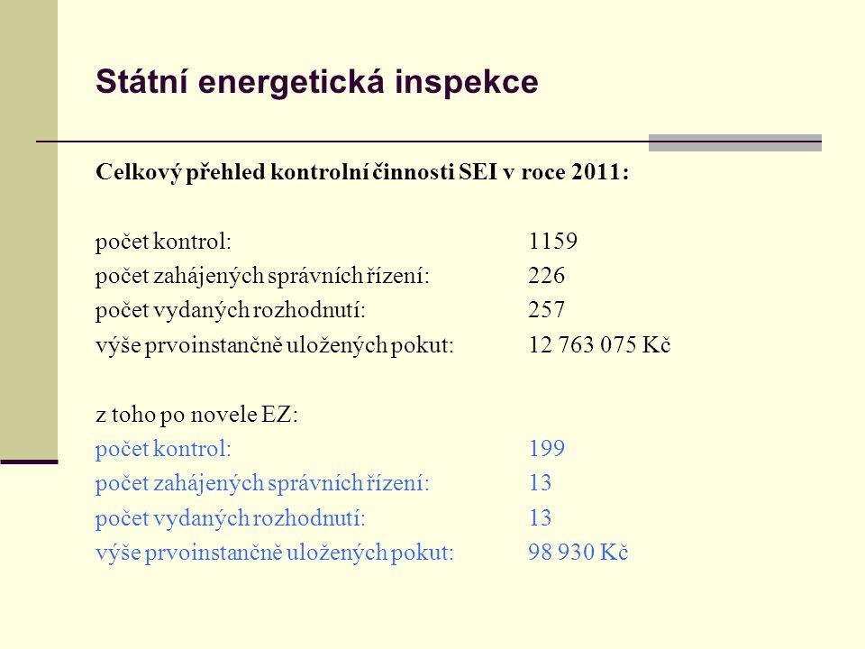 Státní energetická inspekce Celkový přehled kontrolní činnosti SEI v roce 2011: počet kontrol:1159 počet zahájených správních řízení:226 počet vydaných rozhodnutí:257 výše prvoinstančně uložených pokut:12 763 075 Kč z toho po novele EZ: počet kontrol:199 počet zahájených správních řízení:13 počet vydaných rozhodnutí:13 výše prvoinstančně uložených pokut:98 930 Kč