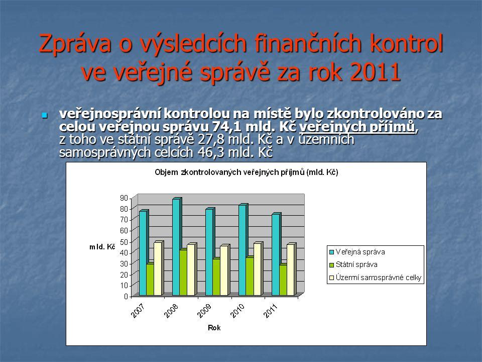 Zpráva o výsledcích finančních kontrol ve veřejné správě za rok 2011 veřejnosprávní kontrolou na místě bylo zkontrolováno za celou veřejnou správu 74,1 mld.