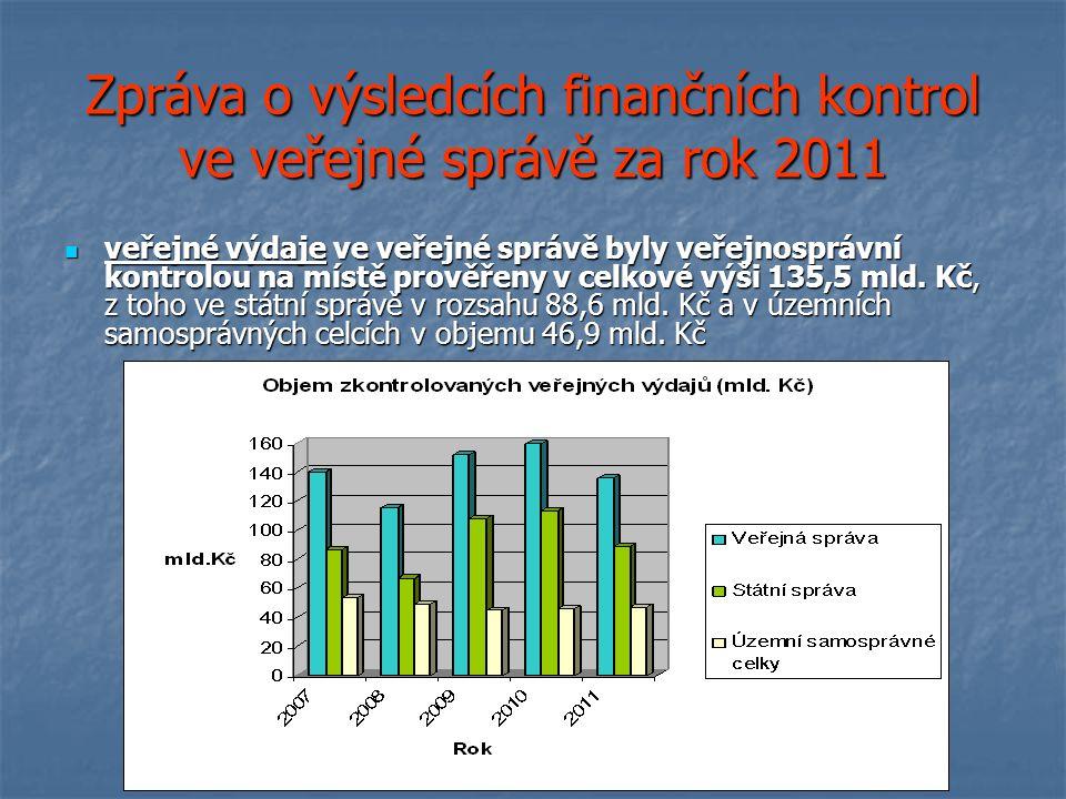 Zpráva o výsledcích finančních kontrol ve veřejné správě za rok 2011 veřejné výdaje ve veřejné správě byly veřejnosprávní kontrolou na místě prověřeny v celkové výši 135,5 mld.