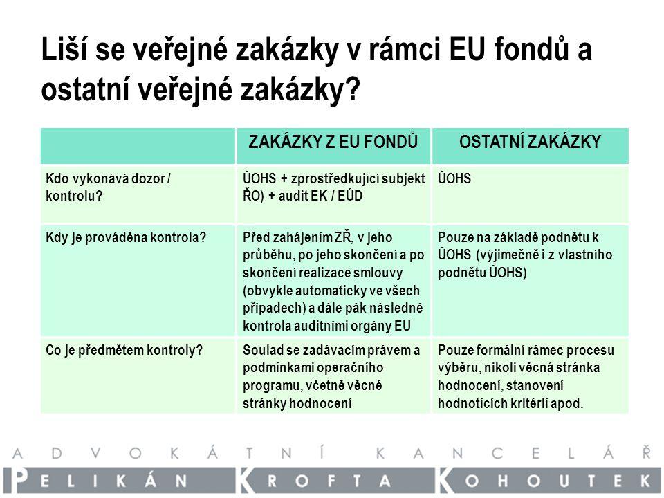 Zakázky malého rozsahu (2/2)  existuje výkladové stanovisko Evropské komise obsahující pravidla pro zadávání zakázek mimo režim zadávacích směrnic – tedy i zakázek malého rozsahu nutnost zveřejnění záměru odpovídající formou předem stanovit kvalifikační a hodnotící kritéria provést transparentní posouzení a hodnocení a výběr odůvodnit výsledek vhodným způsobem uveřejnit  dodržování těchto povinností je předmětem kontroly