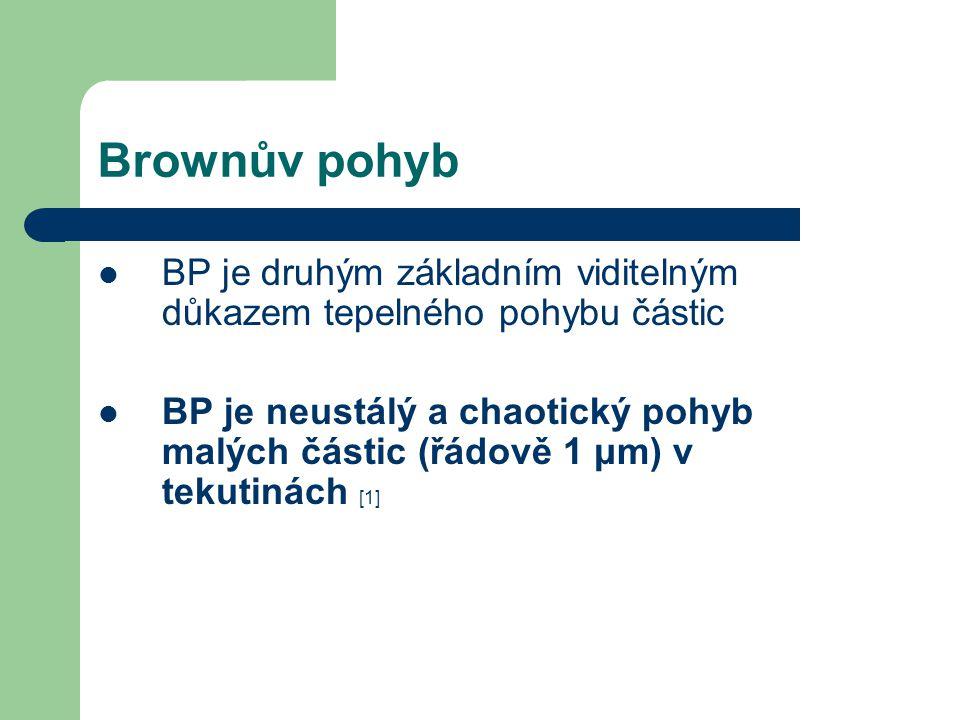 Brownův pohyb BP je druhým základním viditelným důkazem tepelného pohybu částic BP je neustálý a chaotický pohyb malých částic (řádově 1 μm) v tekutin