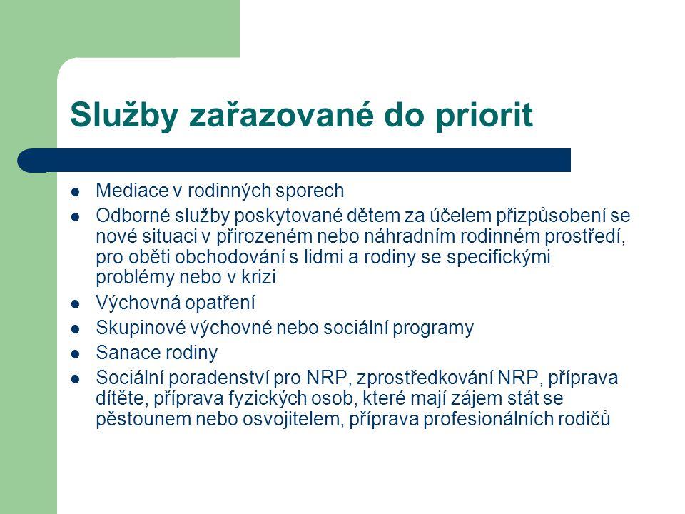 Služby zařazované do priorit Mediace v rodinných sporech Odborné služby poskytované dětem za účelem přizpůsobení se nové situaci v přirozeném nebo náh