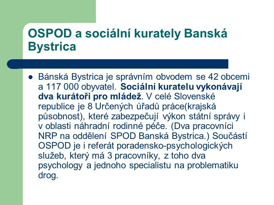 OSPOD a sociální kurately Banská Bystrica Bánská Bystrica je správním obvodem se 42 obcemi a 117 000 obyvatel. Sociální kuratelu vykonávají dva kuráto