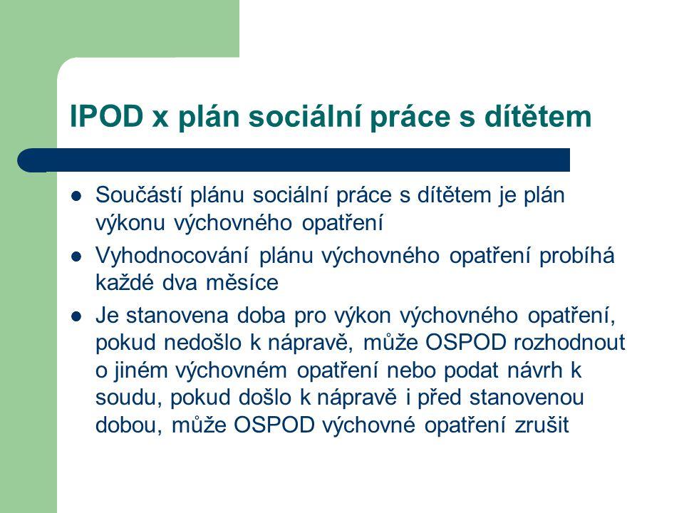 IPOD x plán sociální práce s dítětem Součástí plánu sociální práce s dítětem je plán výkonu výchovného opatření Vyhodnocování plánu výchovného opatřen