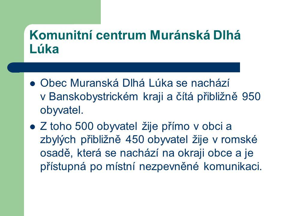 Komunitní centrum Muránská Dlhá Lúka Obec Muranská Dlhá Lúka se nachází v Banskobystrickém kraji a čítá přibližně 950 obyvatel. Z toho 500 obyvatel ži