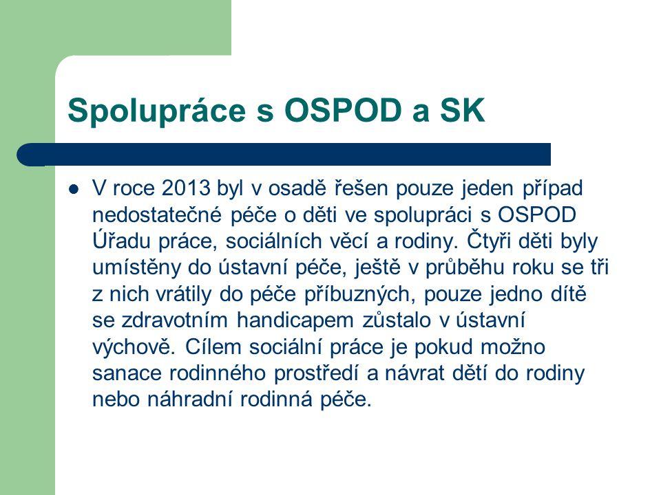 Spolupráce s OSPOD a SK V roce 2013 byl v osadě řešen pouze jeden případ nedostatečné péče o děti ve spolupráci s OSPOD Úřadu práce, sociálních věcí a