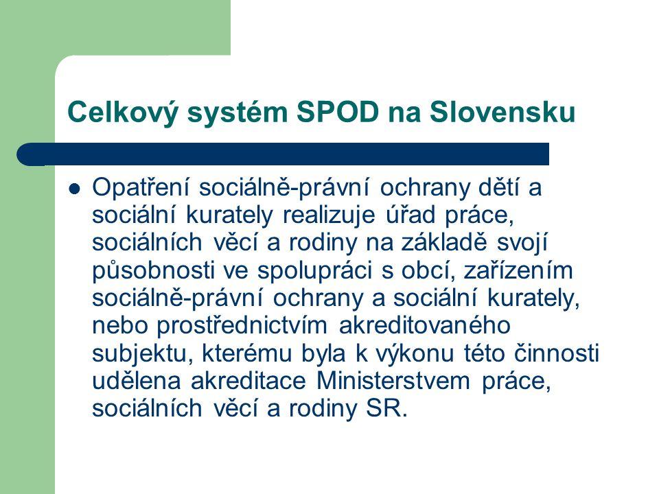 Celkový systém SPOD na Slovensku Opatření sociálně-právní ochrany dětí a sociální kurately realizuje úřad práce, sociálních věcí a rodiny na základě s