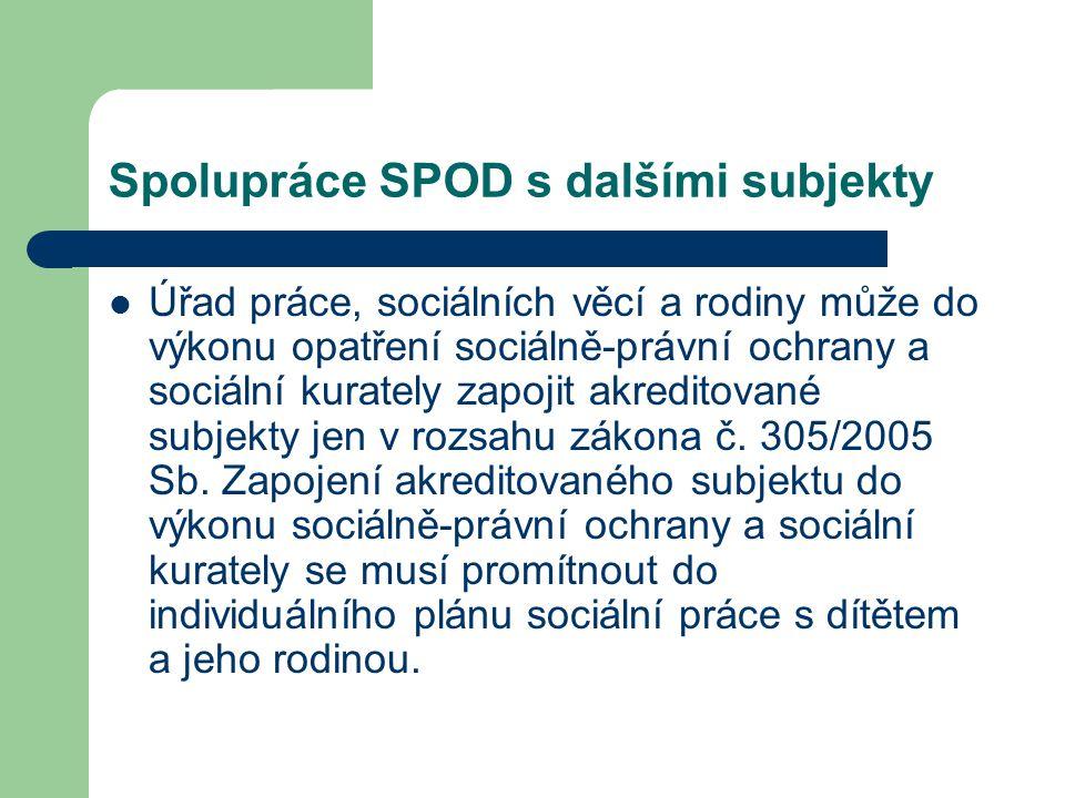 Spolupráce SPOD s dalšími subjekty Úřad práce, sociálních věcí a rodiny může do výkonu opatření sociálně-právní ochrany a sociální kurately zapojit ak