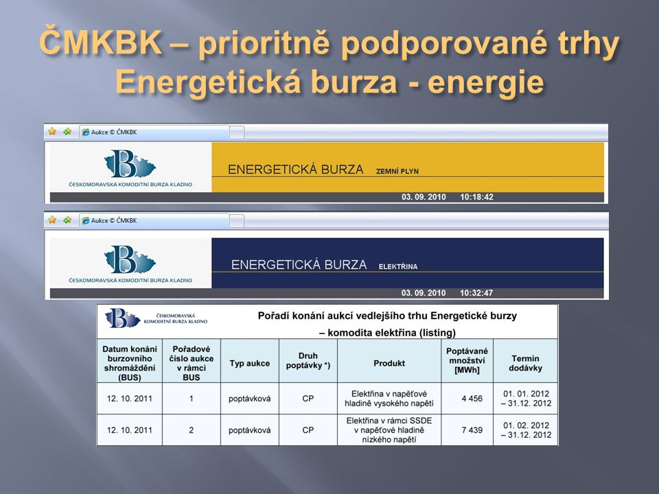  Elektřina v rámci sdružených služeb dodávky elektřiny (SSDE)  dodávka elektřiny v napěťové hladině vysokého napětí  dodávka elektřiny v napěťové hladině nízkého napětí  Elektřina bez SSDE  Zemní plyn v rámci sdružených služeb dodávky zemního plynu (SSDP)  dodávka zemního plynu v pásmu ročního odběru do 630 MWh na odběrné místo - maloodběr  Dodávka zemního plynu v pásmu ročního odběru nad 630 MWh na odběrné místo - velkoodběr