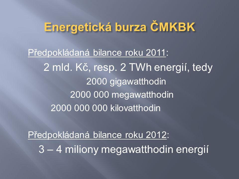Energetická burza ČMKBK Předpokládaná bilance roku 2011: 2 mld.