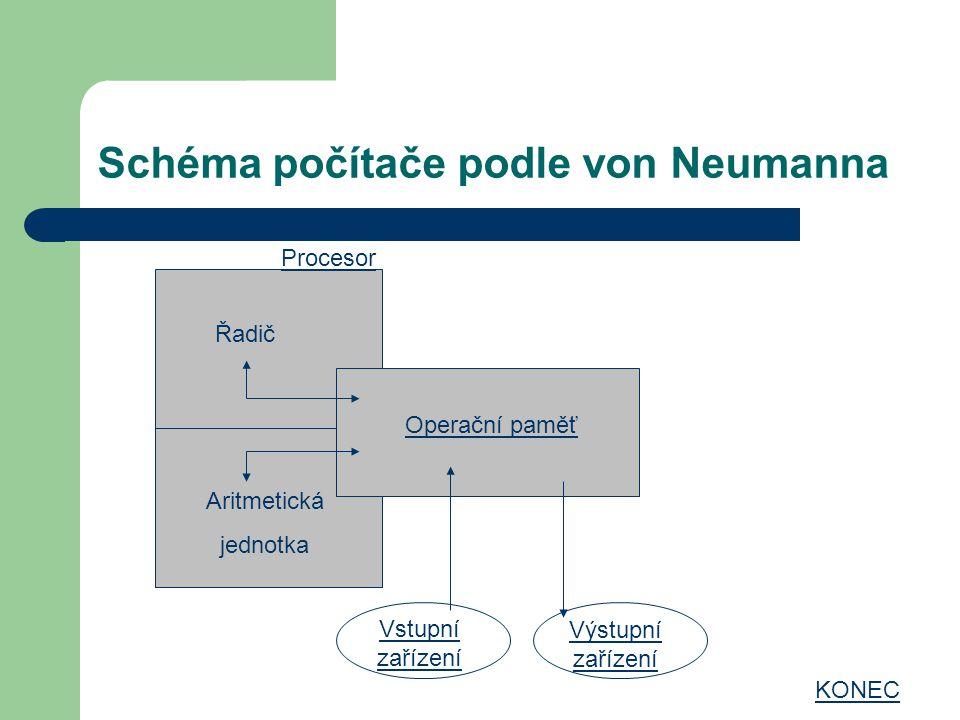 Schéma počítače podle von Neumanna Řadič Aritmetická jednotka Operační paměť Vstupní zařízení Výstupní zařízení Procesor KONEC