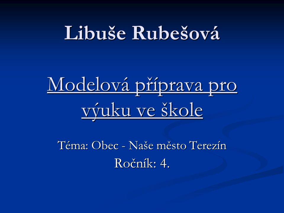 Libuše Rubešová Modelová příprava pro výuku ve škole Téma: Obec - Naše město Terezín Ročník: 4.
