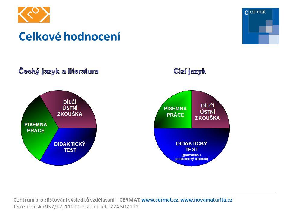 Centrum pro zjišťování výsledků vzdělávání – CERMAT, www.cermat.cz, www.novamaturita.cz Jeruzalémská 957/12, 110 00 Praha 1 Tel.: 224 507 111 Celkové