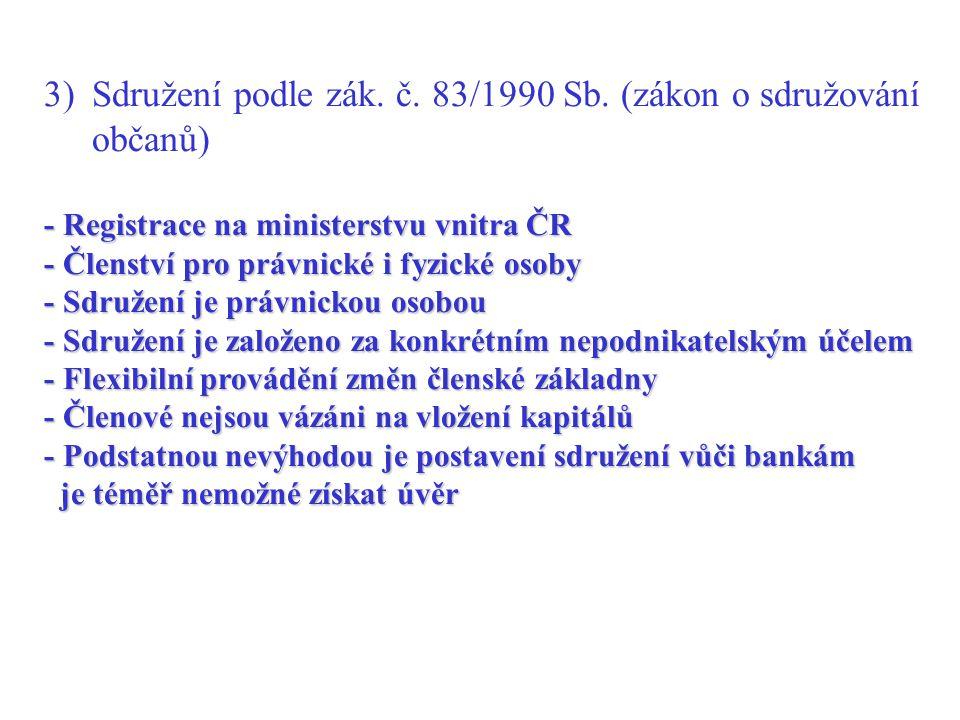 3)Sdružení podle zák. č. 83/1990 Sb. (zákon o sdružování občanů) - Registrace na ministerstvu vnitra ČR - Členství pro právnické i fyzické osoby - Sdr