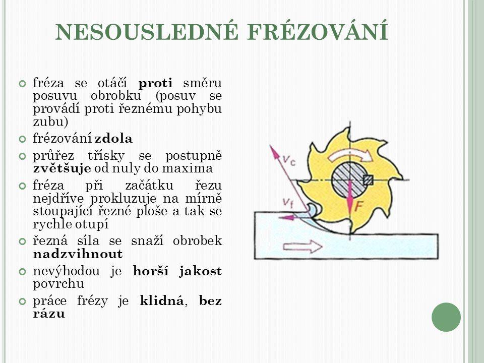 NESOUSLEDNÉ FRÉZOVÁNÍ fréza se otáčí proti směru posuvu obrobku (posuv se provádí proti řeznému pohybu zubu) frézování zdola průřez třísky se postupně