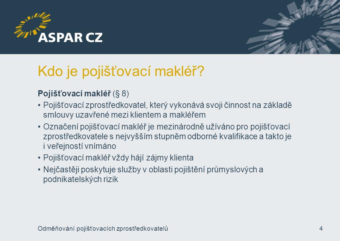 Makléři v ČR Fungují 20 let Pojišťovací makléři výrazně přispěli a nadále přispívají k rozvoji služeb a produktů pro klienty Samostatná regulace harmonizovaná v souladu s legislativou EU Dozorový orgán ČNB, který aktivně provádí kontroly AČPM – Asociace českých pojišťovacích makléřů, založena v roce 1994, sdružuje 87 členů AČPM je členem BIPAR, evropská asociace makléřů BIPAR založena v Paříží roku 1937, seskupuje 51 asociací ve 32 zemích Odměňování pojišťovacích zprostředkovatelů5