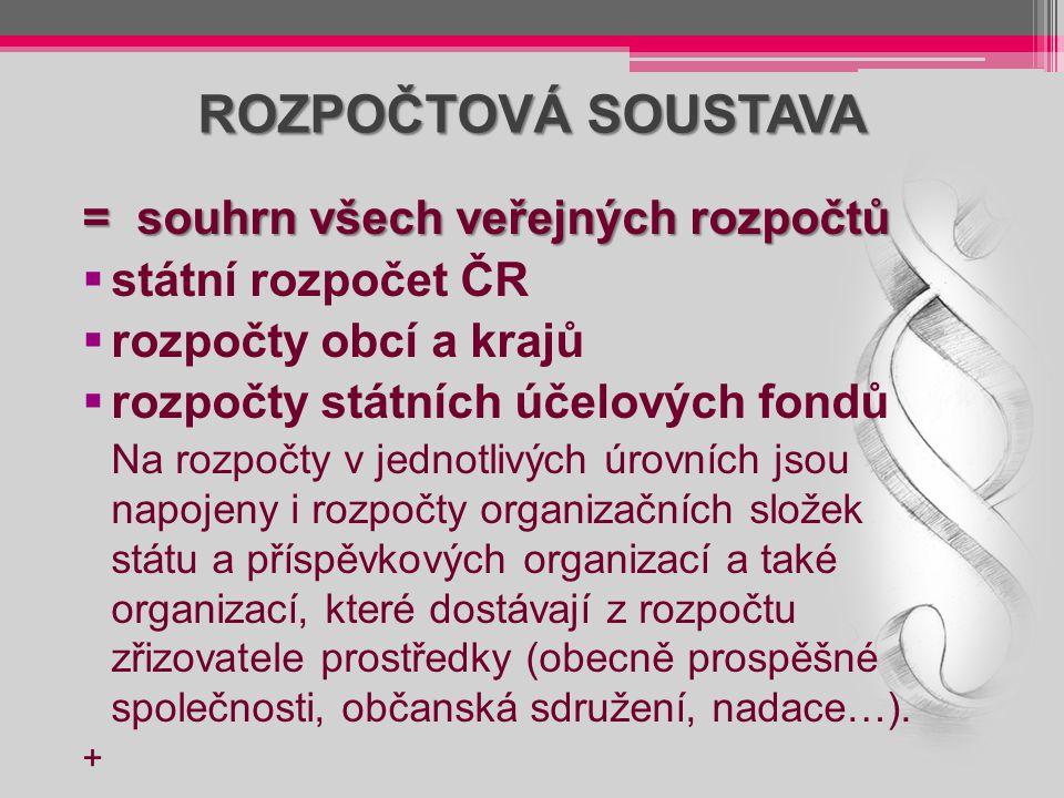 ROZPOČTOVÁ SOUSTAVA = souhrn všech veřejných rozpočtů  státní rozpočet ČR  rozpočty obcí a krajů  rozpočty státních účelových fondů Na rozpočty v j