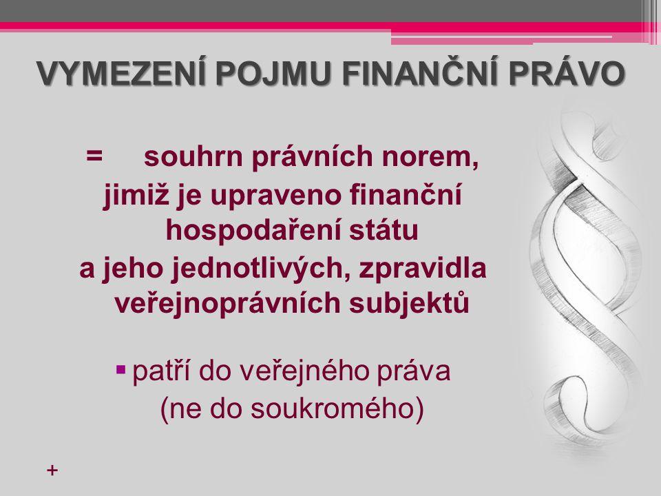 VYMEZENÍ POJMU FINANČNÍ PRÁVO = souhrn právních norem, jimiž je upraveno finanční hospodaření státu a jeho jednotlivých, zpravidla veřejnoprávních sub