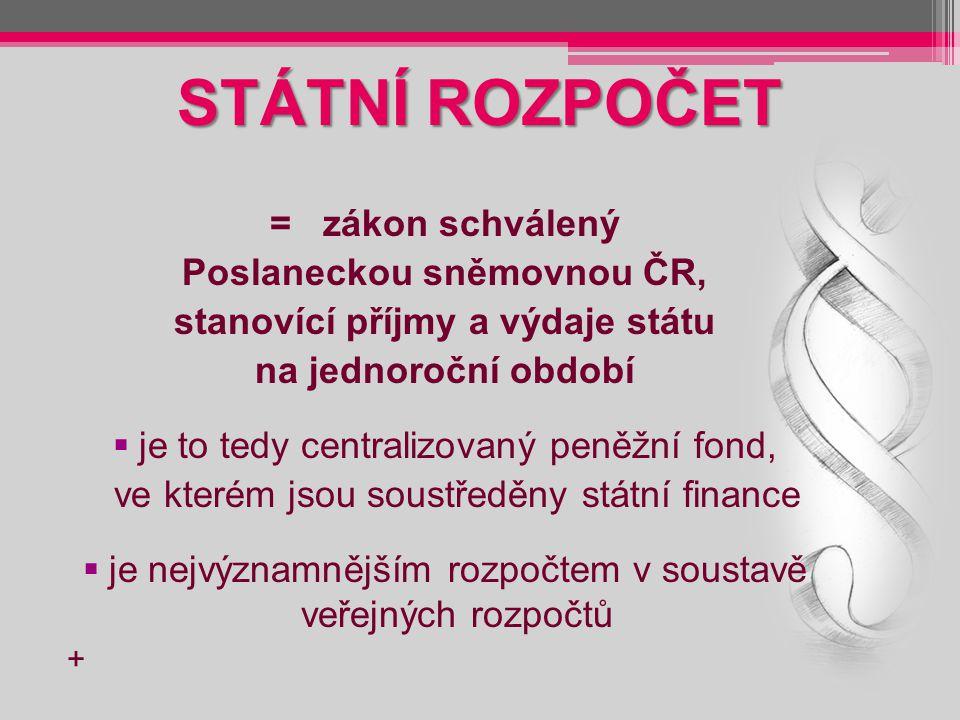 STÁTNÍ ROZPOČET = zákon schválený Poslaneckou sněmovnou ČR, stanovící příjmy a výdaje státu na jednoroční období  je to tedy centralizovaný peněžní f