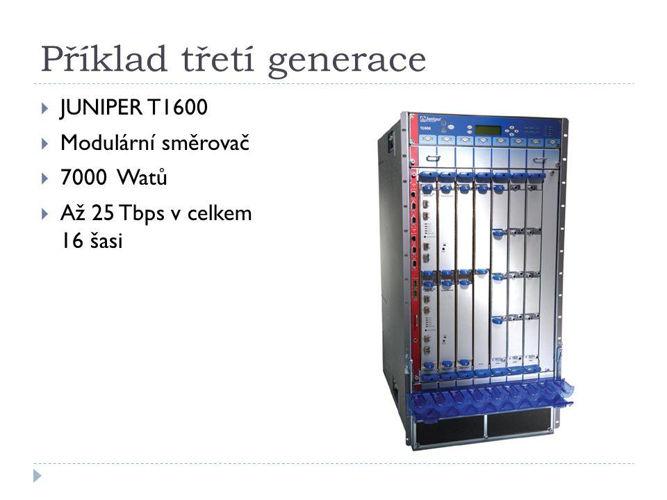 Příklad třetí generace  JUNIPER T1600  Modulární směrovač  7000 Watů  Až 25 Tbps v celkem 16 šasi