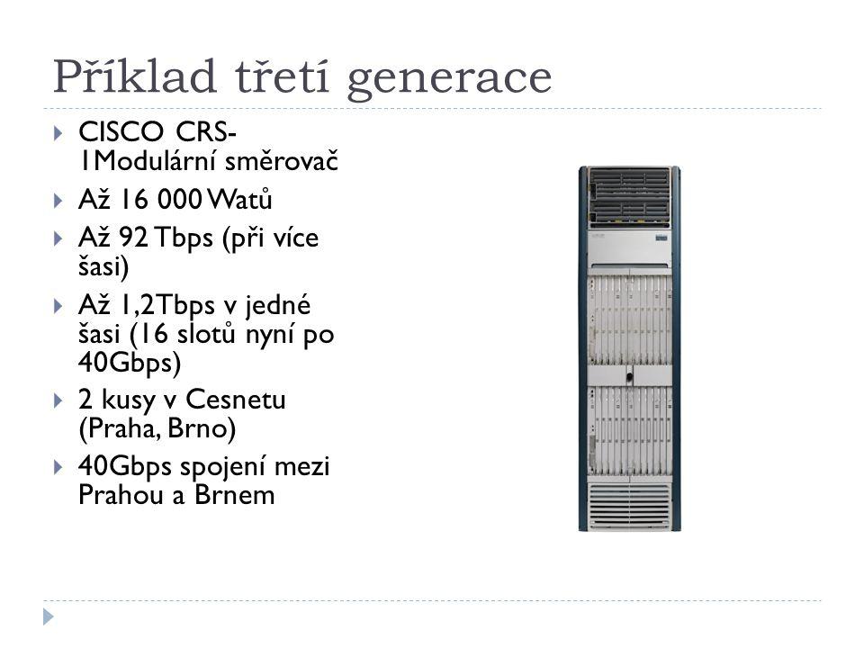 Příklad třetí generace  CISCO CRS- 1Modulární směrovač  Až 16 000 Watů  Až 92 Tbps (při více šasi)  Až 1,2Tbps v jedné šasi (16 slotů nyní po 40Gbps)  2 kusy v Cesnetu (Praha, Brno)  40Gbps spojení mezi Prahou a Brnem