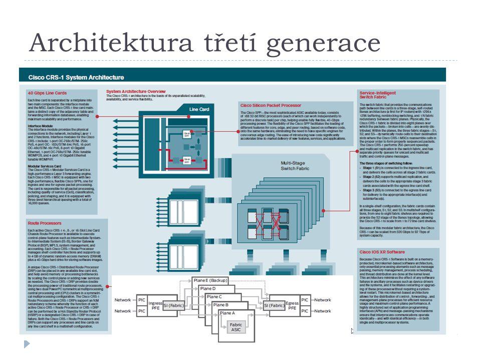 Architektura třetí generace