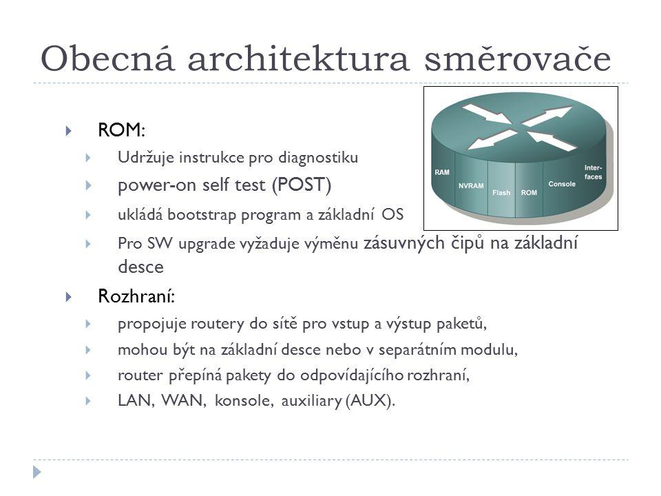 Obecná architektura směrovače  ROM:  Udržuje instrukce pro diagnostiku  power-on self test (POST)  ukládá bootstrap program a základní OS  Pro SW