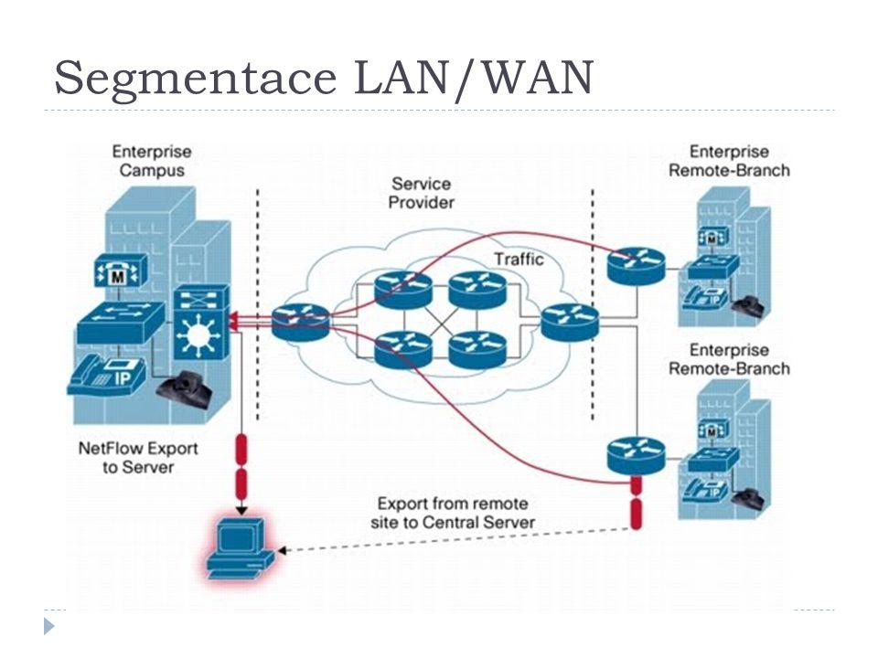 Segmentace LAN/WAN