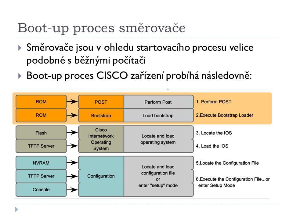 Boot-up proces směrovače  Směrovače jsou v ohledu startovacího procesu velice podobné s běžnými počítači  Boot-up proces CISCO zařízení probíhá následovně: