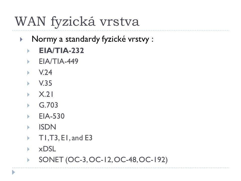 WAN fyzická vrstva  Normy a standardy fyzické vrstvy :  EIA/TIA-232  EIA/TIA-449  V.24  V.35  X.21  G.703  EIA-530  ISDN  T1, T3, E1, and E3  xDSL  SONET (OC-3, OC-12, OC-48, OC-192)