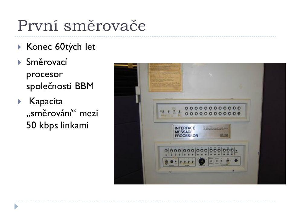 """První směrovače  Konec 60tých let  Směrovací procesor společnosti BBM  Kapacita """"směrování mezi 50 kbps linkami"""