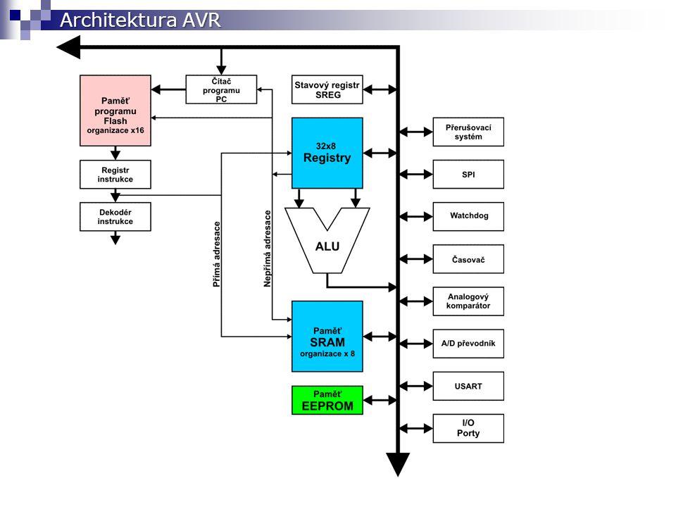 Architektura AVR