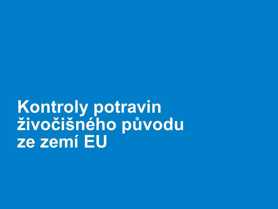 Kontroly potravin živočišného původu ze zemí EU