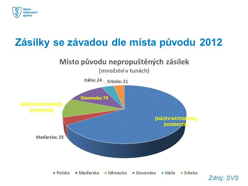 Zásilky se závadou dle místa původu 2012 Zdroj: SVS