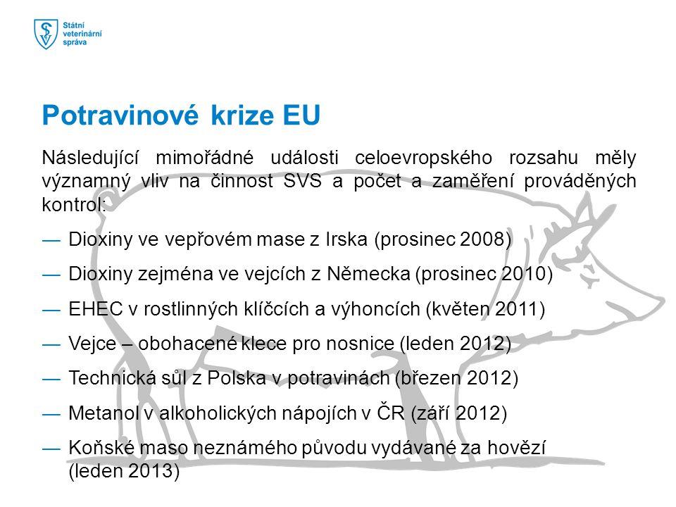 Následující mimořádné události celoevropského rozsahu měly významný vliv na činnost SVS a počet a zaměření prováděných kontrol: ―Dioxiny ve vepřovém mase z Irska (prosinec 2008) ―Dioxiny zejména ve vejcích z Německa (prosinec 2010) ―EHEC v rostlinných klíčcích a výhoncích (květen 2011) ―Vejce – obohacené klece pro nosnice (leden 2012) ―Technická sůl z Polska v potravinách (březen 2012) ―Metanol v alkoholických nápojích v ČR (září 2012) ―Koňské maso neznámého původu vydávané za hovězí (leden 2013) Potravinové krize EU