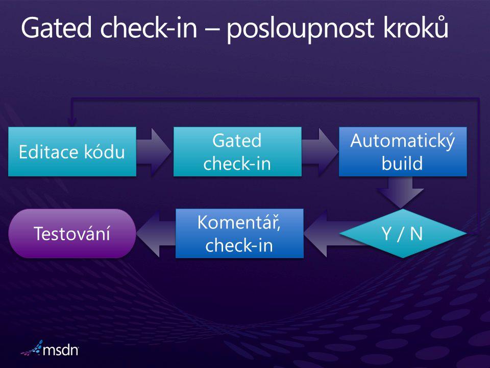 Editace kódu Gated check-in Automatický build Komentář, check-in Y / N Testování