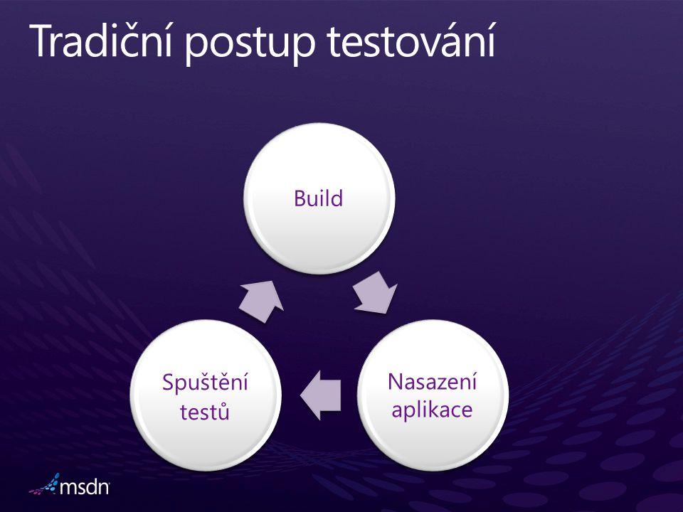 Build Nasazení aplikace Spuštění testů