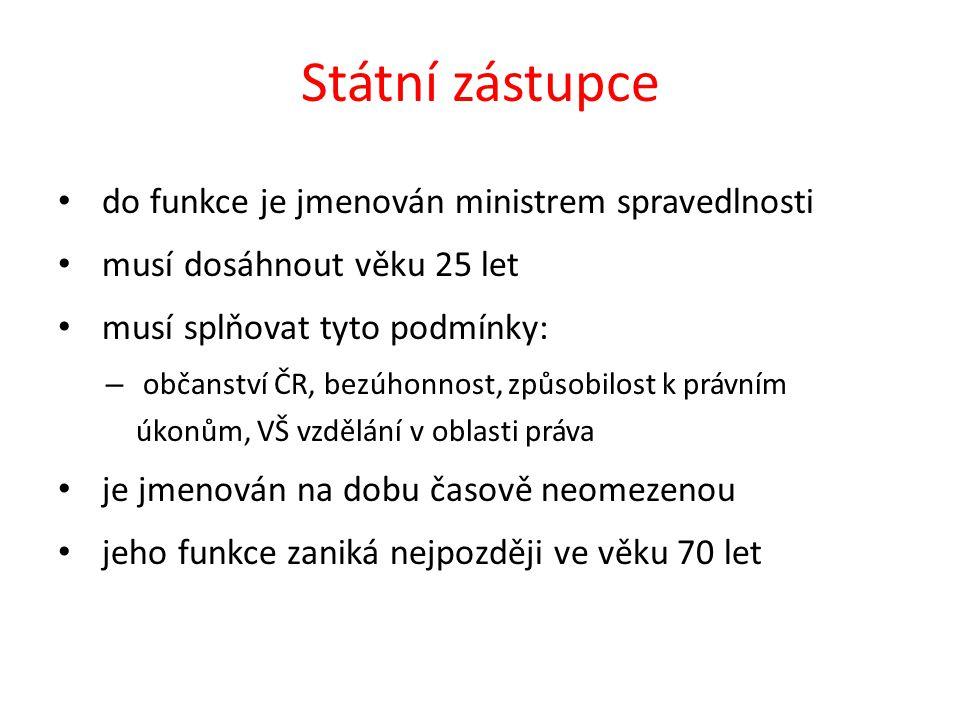 Státní zástupce do funkce je jmenován ministrem spravedlnosti musí dosáhnout věku 25 let musí splňovat tyto podmínky: – občanství ČR, bezúhonnost, způ