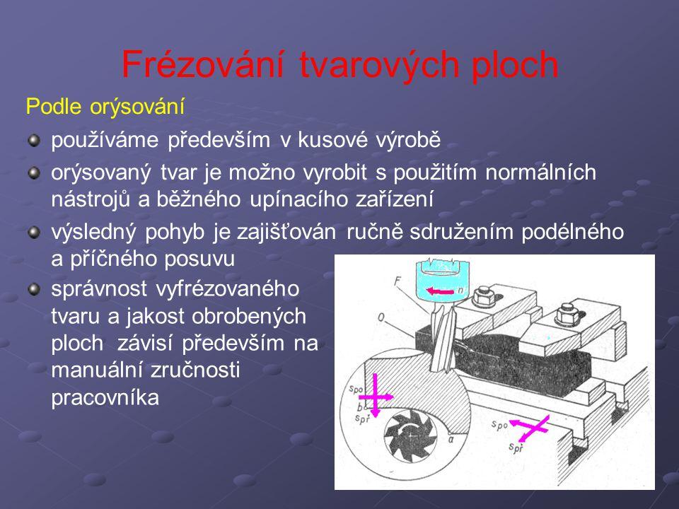 Frézování tvarových ploch Podle orýsování používáme především v kusové výrobě orýsovaný tvar je možno vyrobit s použitím normálních nástrojů a běžného