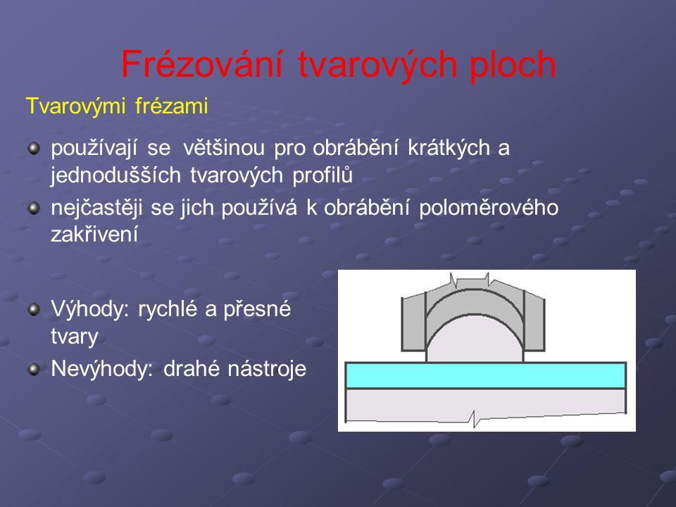 Frézování tvarových ploch Tvarovými frézami používají se většinou pro obrábění krátkých a jednodušších tvarových profilů nejčastěji se jich používá k
