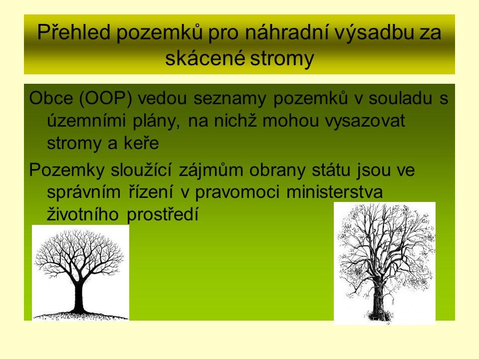 Přehled pozemků pro náhradní výsadbu za skácené stromy Obce (OOP) vedou seznamy pozemků v souladu s územními plány, na nichž mohou vysazovat stromy a keře Pozemky sloužící zájmům obrany státu jsou ve správním řízení v pravomoci ministerstva životního prostředí