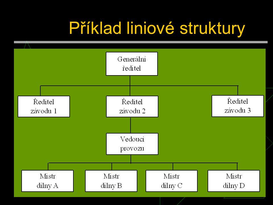 Liniové struktury Jsou organizační jednotky s přímou rozhodovací (přikazovací) pravomocí. Zabezpečují příkazové řízení ve vertikální dimenzi. Svoji či