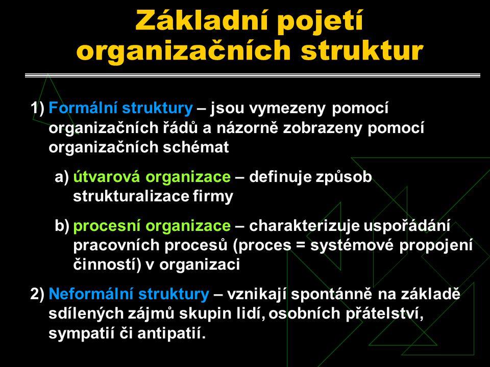Základní pojetí organizačních struktur 1)Formální struktury – jsou vymezeny pomocí organizačních řádů a názorně zobrazeny pomocí organizačních schémat a)útvarová organizace – definuje způsob strukturalizace firmy b)procesní organizace – charakterizuje uspořádání pracovních procesů (proces = systémové propojení činností) v organizaci 2)Neformální struktury – vznikají spontánně na základě sdílených zájmů skupin lidí, osobních přátelství, sympatií či antipatií.