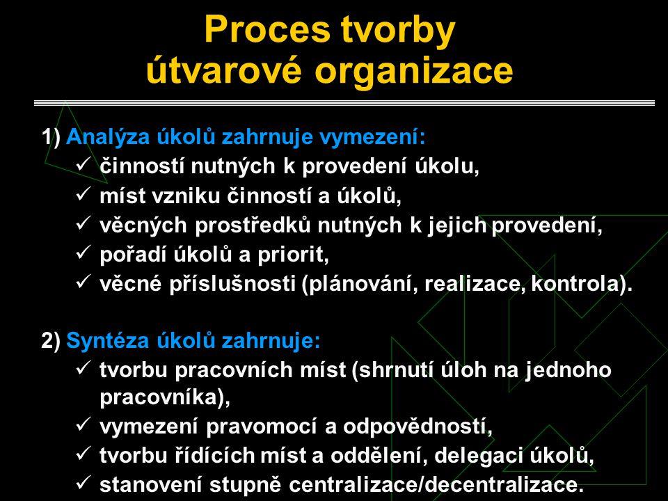 Liniové struktury Jsou organizační jednotky s přímou rozhodovací (přikazovací) pravomocí.