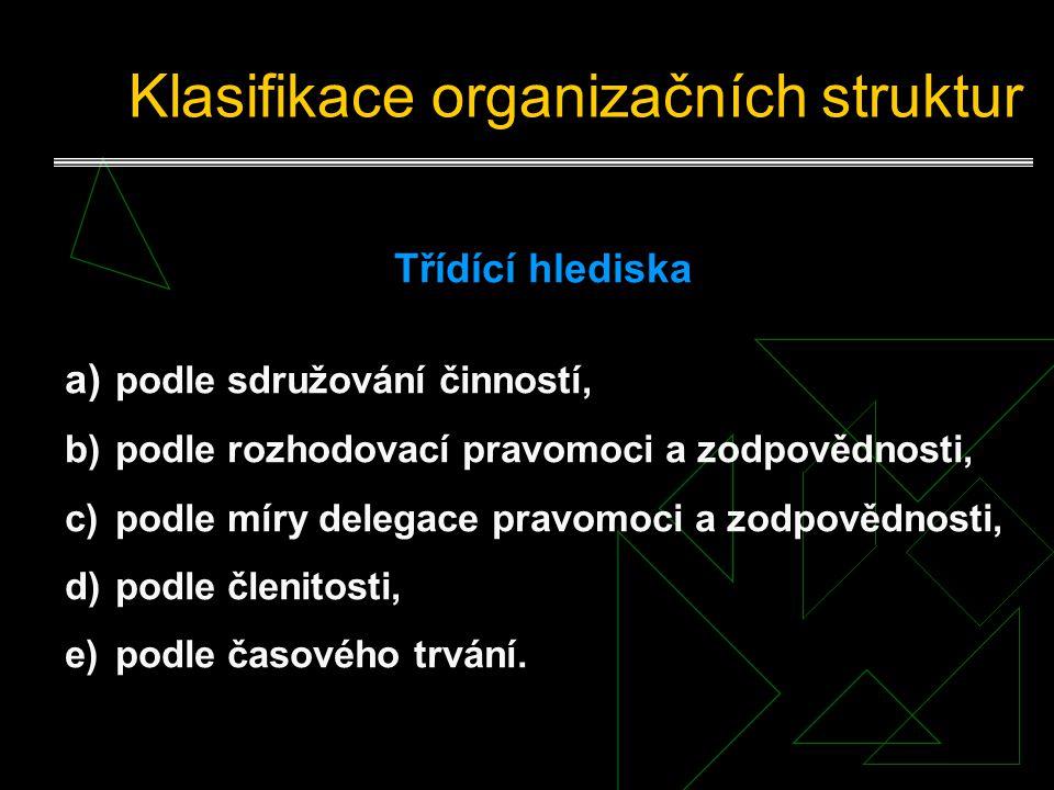 Tvorba skupin  je nejdůležitějším úkolem každého manažera  dělba práce - tvorba ( definice ) pracovních míst - definování práce  záleží na přístupu k teorii managementu (klasická, behaviorální) resp.