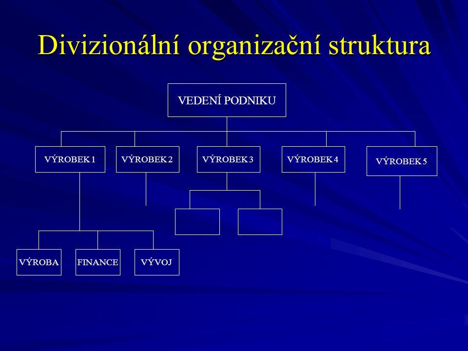 Divizionální organizační struktura VEDENÍ PODNIKU VÝROBEK 1VÝROBEK 2VÝROBEK 3VÝROBEK 4 VÝROBEK 5 VÝROBAFINANCEVÝVOJ
